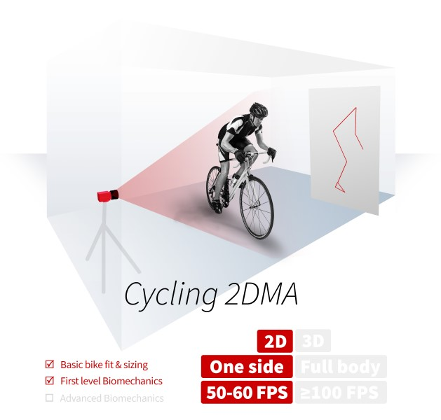 cycling-2dma-comparison.jpg