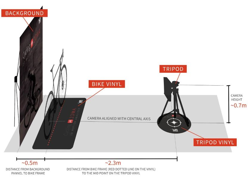 cycling-2dma-hardware-config.jpg